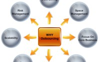 outsourcingbenefits